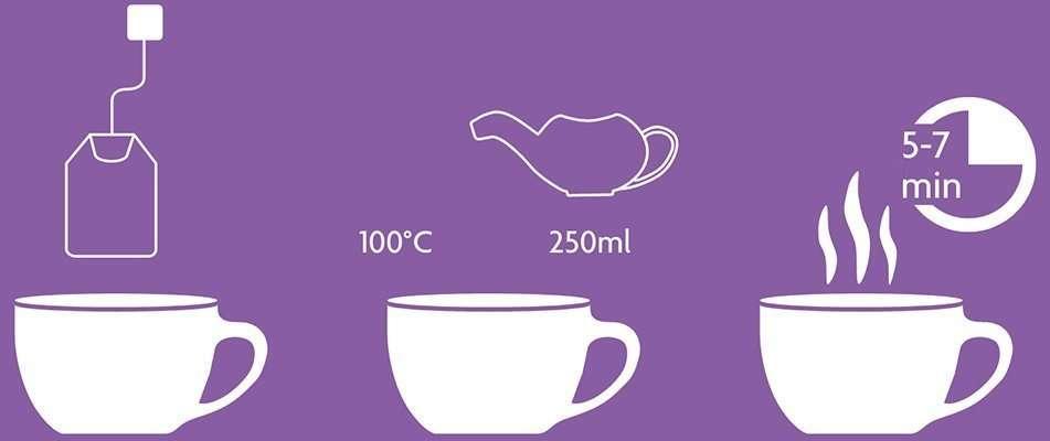 Yogi Tea Modo de uso